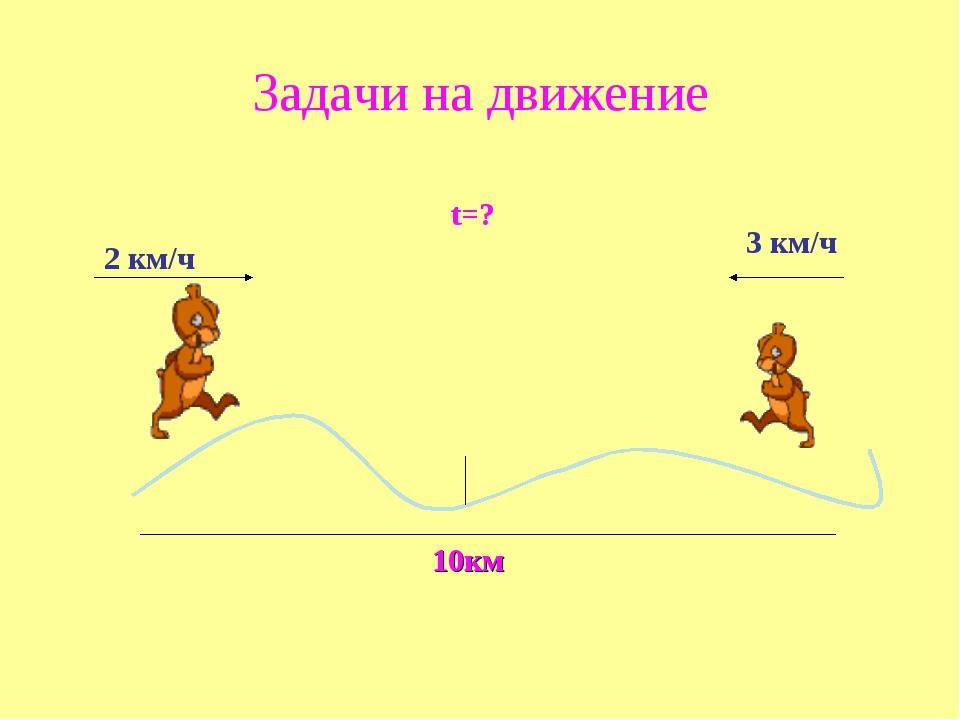 Задачи на движение 2 км/ч 3 км/ч 10км t=?