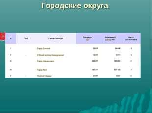Городские округа №ГербГородской округПлощадь, км²Население[3] (2010), чел