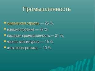 Промышленность химическая отрасль— 23%, машиностроение— 22%, пищевая пром