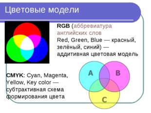 Цветовые модели RGB (аббревиатура английских слов Red, Green, Blue — красный,