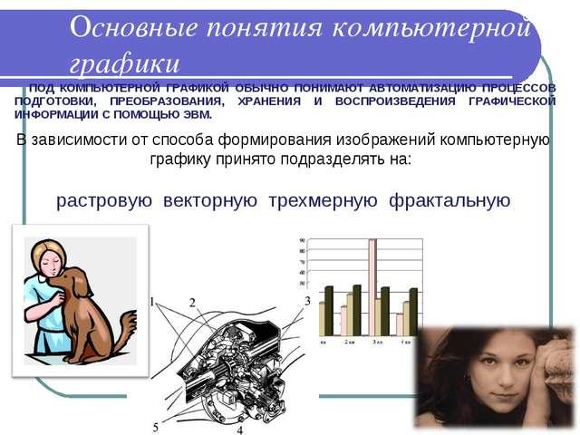 Основные понятия компьютерной графики ПОД КОМПЬЮТЕРНОЙ ГРАФИКОЙ ОБЫЧНО ПОНИМА...