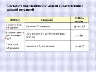 а+в=35 а=3в в=а:2 Составьте математические модели в соответствии с каждой сит