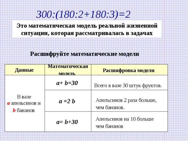 300:(180:2+180:3)=2 Это математическая модель реальной жизненной ситуации, ко...