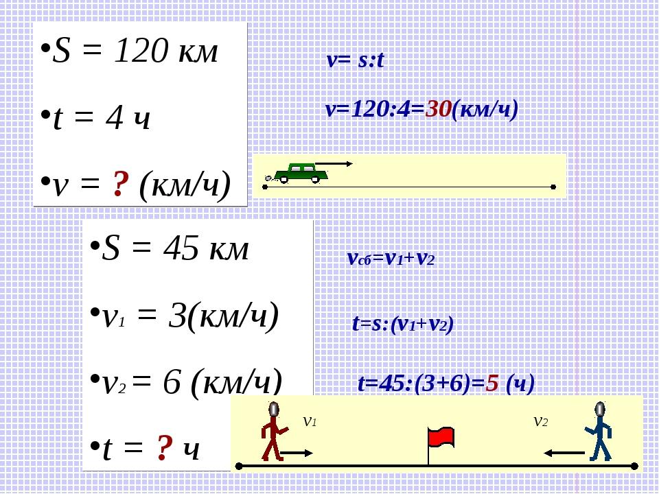S = 120 км t = 4 ч v = ? (км/ч) v= s:t v=120:4=30(км/ч) S = 45 км v1 = 3(км/ч...