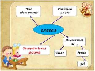 глагол Что обозначает? Отвечает на ??? Изменяется по… число время род Неопред