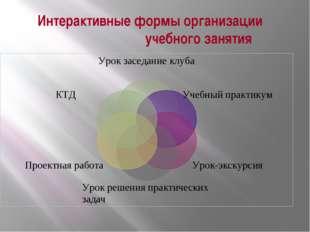 Интерактивные формы организации учебного занятия