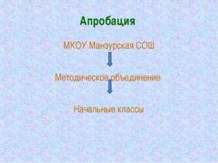 Апробация МКОУ Манзурская СОШ Методическое объединение Начальные классы