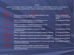 План работы по подготовке ученицы 11б класса Сафоновой Ольги к участию в шк