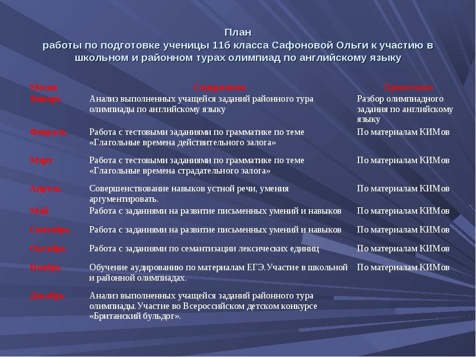 План работы по подготовке ученицы 11б класса Сафоновой Ольги к участию в шк...