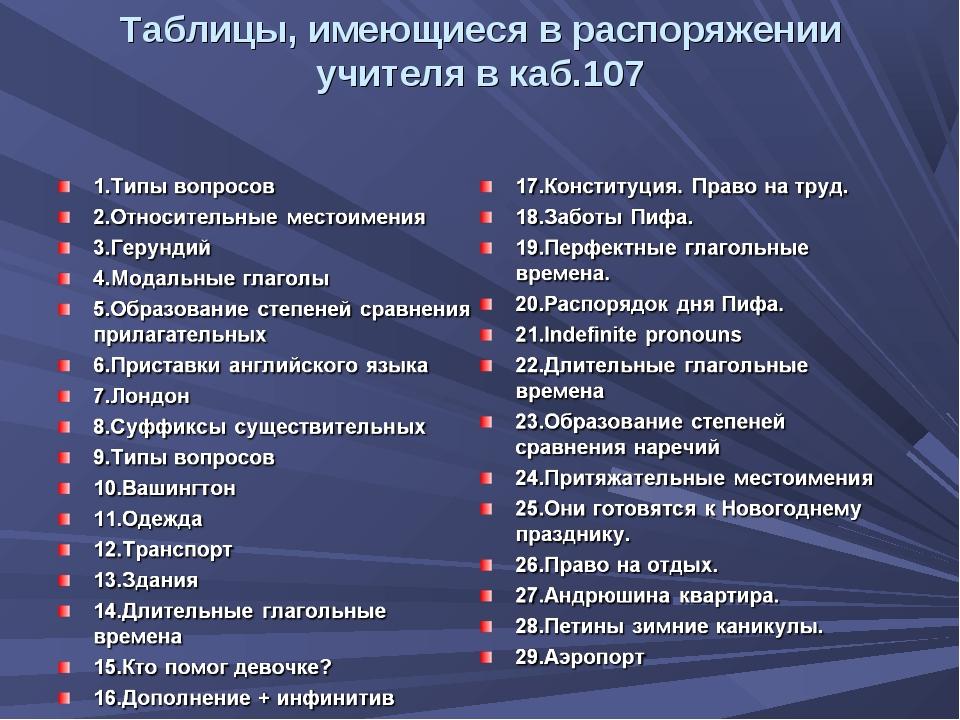 Таблицы, имеющиеся в распоряжении учителя в каб.107