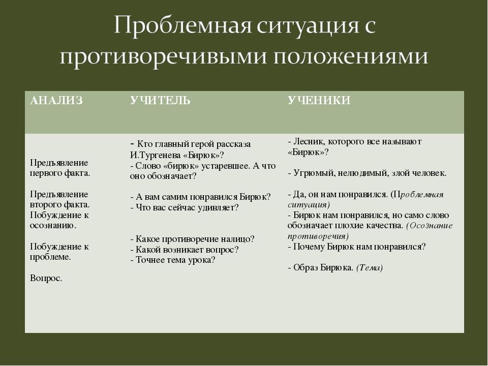 АНАЛИЗУЧИТЕЛЬУЧЕНИКИ Предъявление первого факта. Предъявление второго факта...