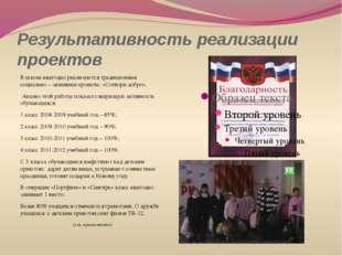 Результативность реализации проектов В школе ежегодно реализуются традиционны