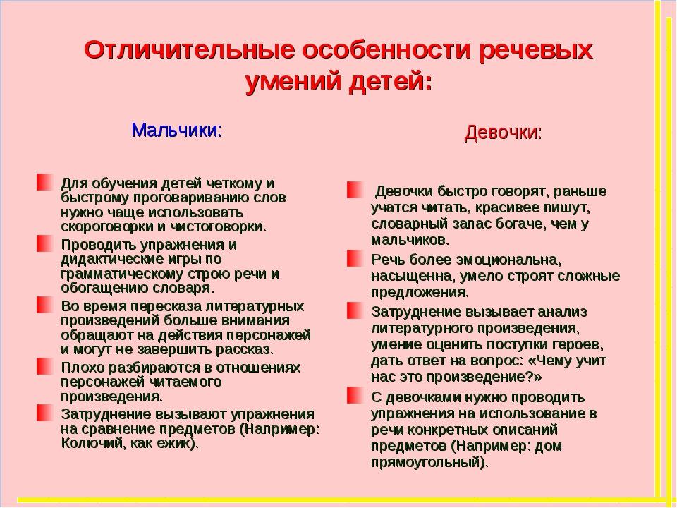 Отличительные особенности речевых умений детей: Мальчики: Для обучения детей...