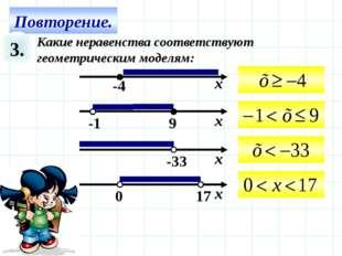 3. Какие неравенства соответствуют геометрическим моделям:
