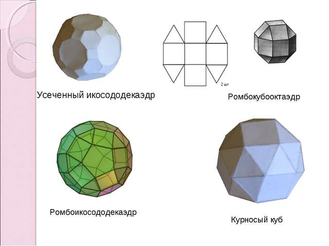 Усеченный икосододекаэдр Ромбокубооктаэдр Ромбоикосододекаэдр Курносый куб