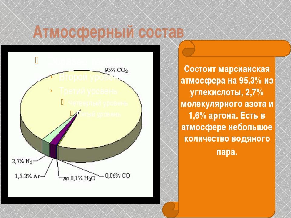Атмосферный состав Состоит марсианская атмосфера на 95,3% из углекислоты, 2,7...
