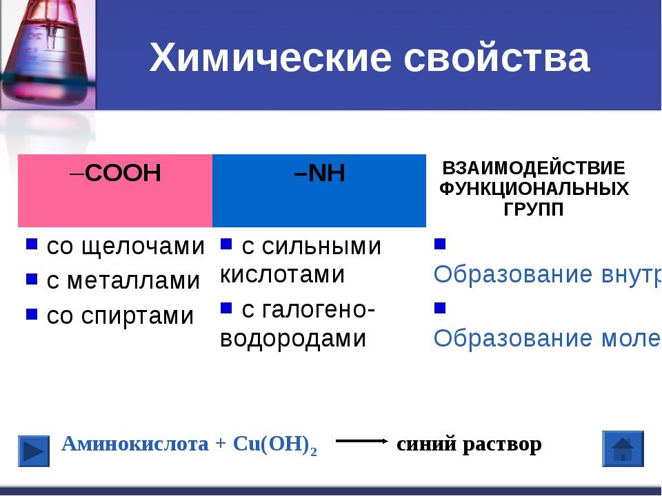 Химические свойства Аминокислота + Cu(OH)2 синий раствор –СООН–NHВЗАИМОДЕЙС...