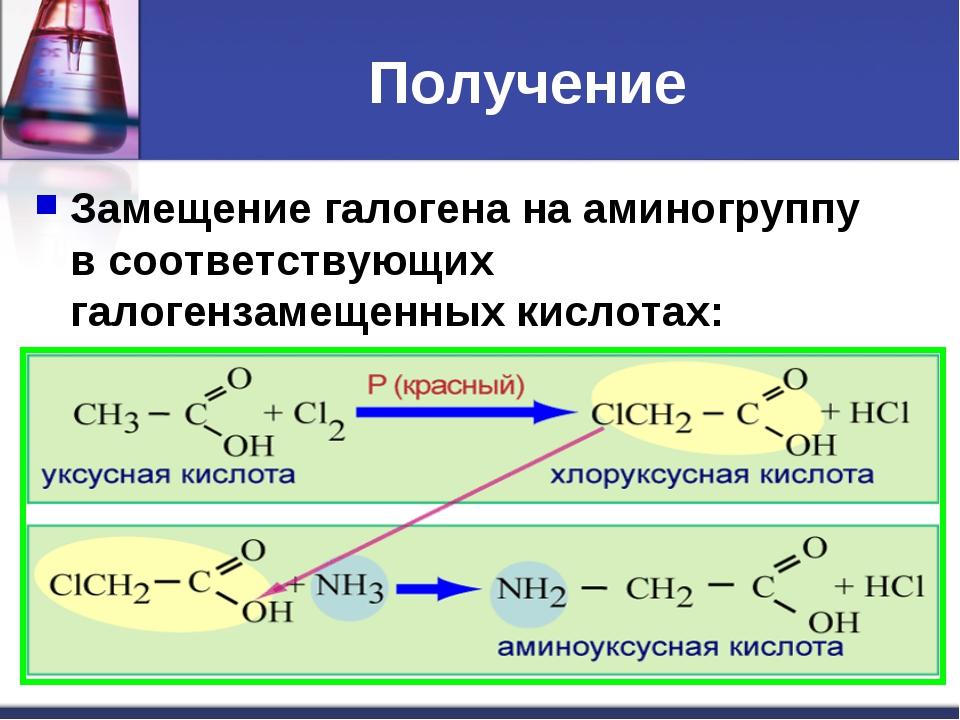 Получение Замещение галогена на аминогруппу в соответствующих галогензамещенн...