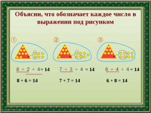 Объясни, что обозначает каждое число в выражении под рисунком = 14 = 14 = 14