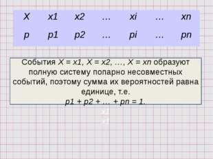 События Х = х1, Х = х2, …, Х = хn образуют полную систему попарно несовместн