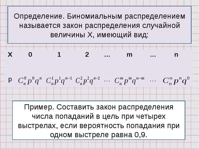 Определение. Биномиальным распределением называется закон распределения случа...