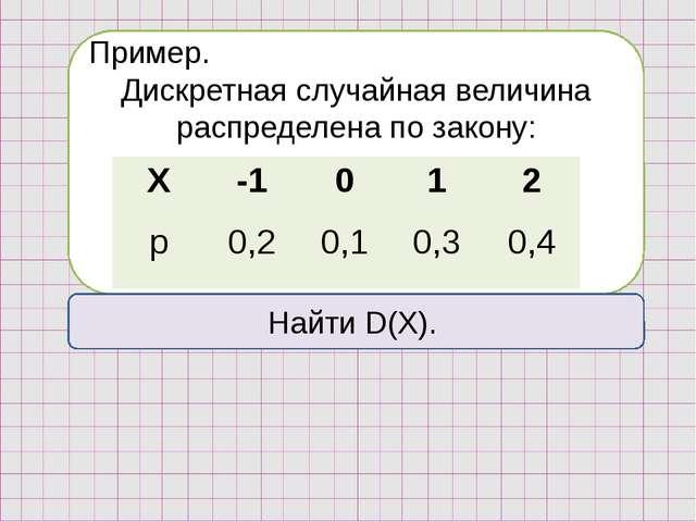 Пример. Дискретная случайная величина распределена по закону: Найти D(X). Х...