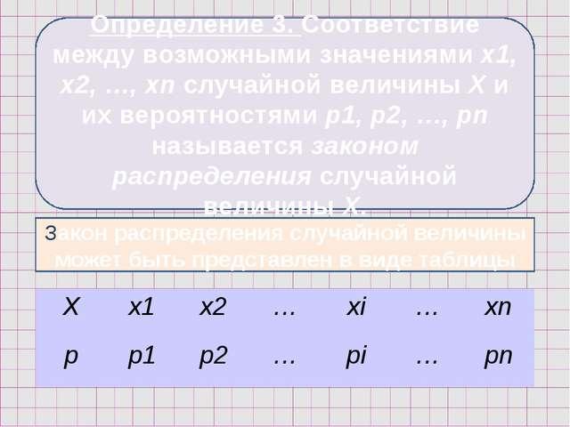 Определение 3. Соответствие между возможными значениями х1, х2, …, хn случайн...