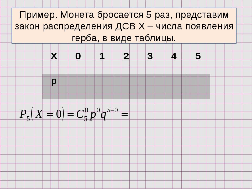 Пример. Монета бросается 5 раз, представим закон распределения ДСВ Х – числа...