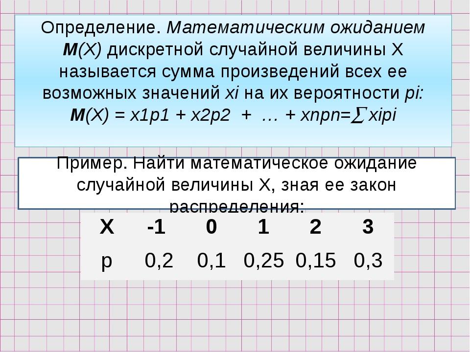 Определение. Математическим ожиданием М(Х) дискретной случайной величины Х на...