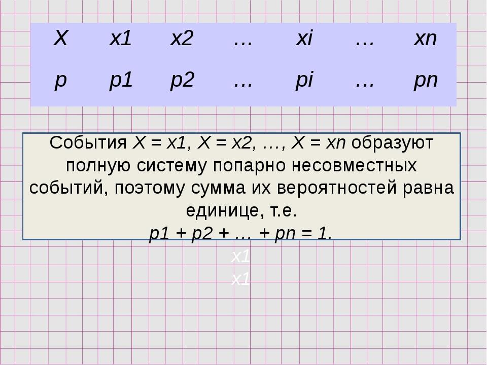 События Х = х1, Х = х2, …, Х = хn образуют полную систему попарно несовместн...