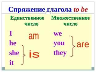 Спряжение глагола to be Единственное числоМножественное число I he she it w