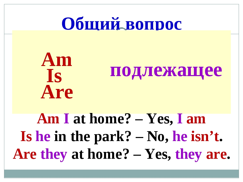 Общий вопрос Am I at home? – Yes, I am Is he in the park? – No, he isn't. Are...