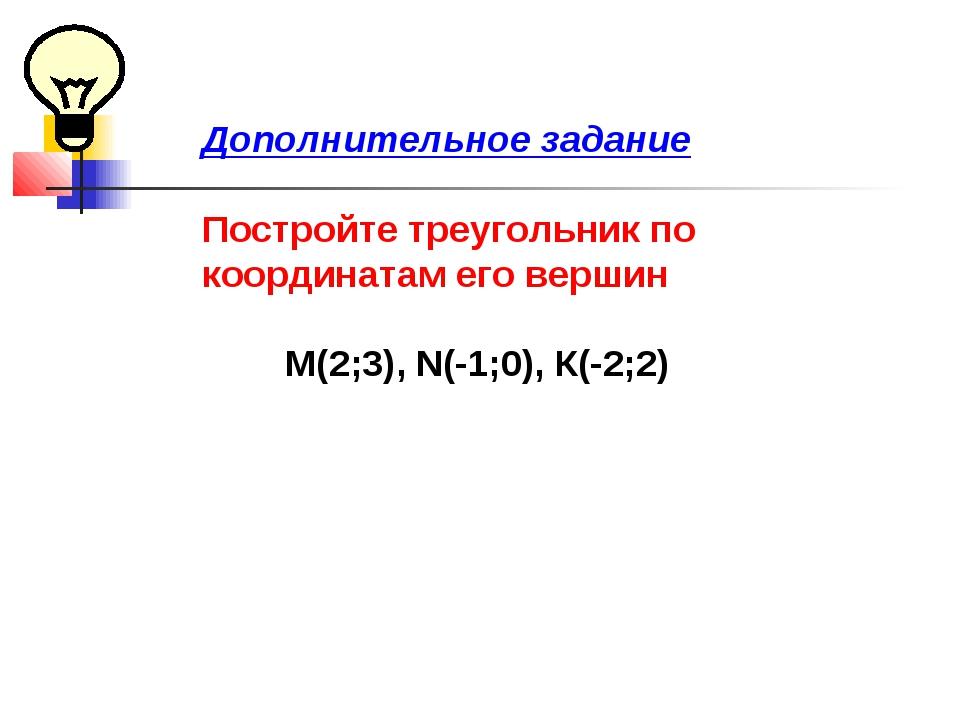 Дополнительное задание Постройте треугольник по координатам его вершин M(2;3...