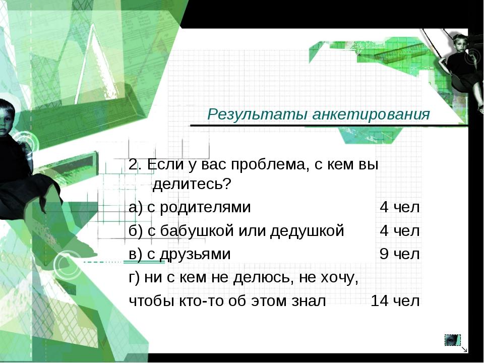 Результаты анкетирования 2. Если у вас проблема, с кем вы делитесь? а) с роди...