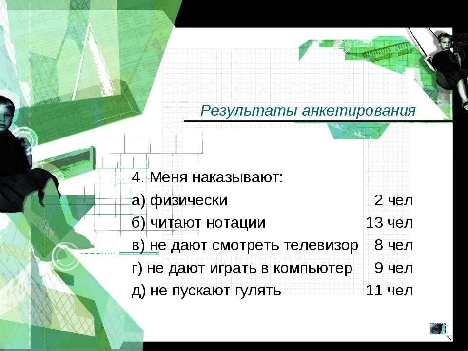 Результаты анкетирования 4. Меня наказывают: а) физически 2 чел б) читают...