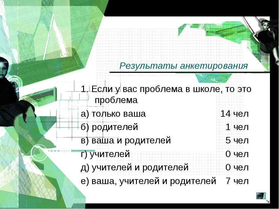 Результаты анкетирования 1. Если у вас проблема в школе, то это проблема а) т...