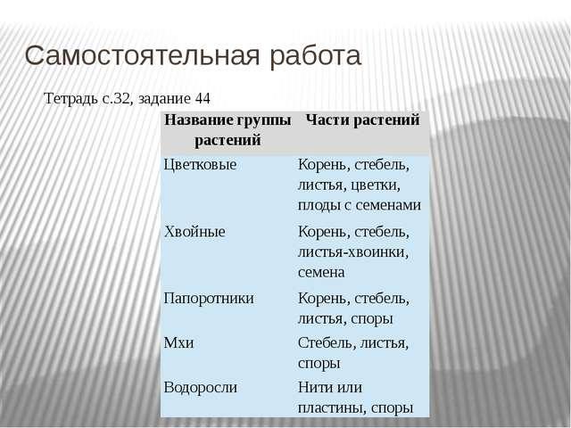 Самостоятельная работа Тетрадь с.32, задание 44 Название группы растений Част...