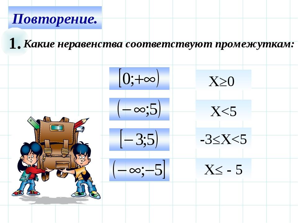 1. Какие неравенства соответствуют промежуткам: X