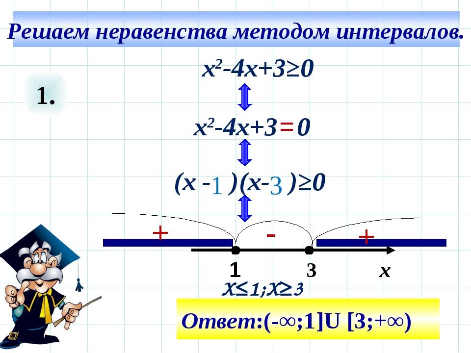 1. 3 х Ответ:(-∞;1]U [3;+∞) х2-4х+3≥0 (х - )(х- )≥0 х2-4х+3 0 1 = 1 3 + + - X...