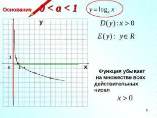 Основание 1 0 х у 0 < a < 1 1 *