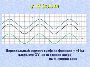 у =f (x)± m Параллельный перенос графика функции у =f (x) вдоль оси ОY на m е