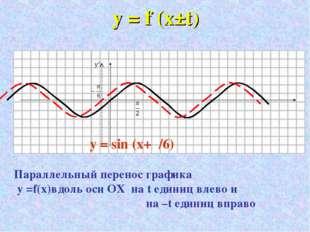 у = f (x±t) Параллельный перенос графика у =f(x)вдоль оси ОХ на t единиц влев