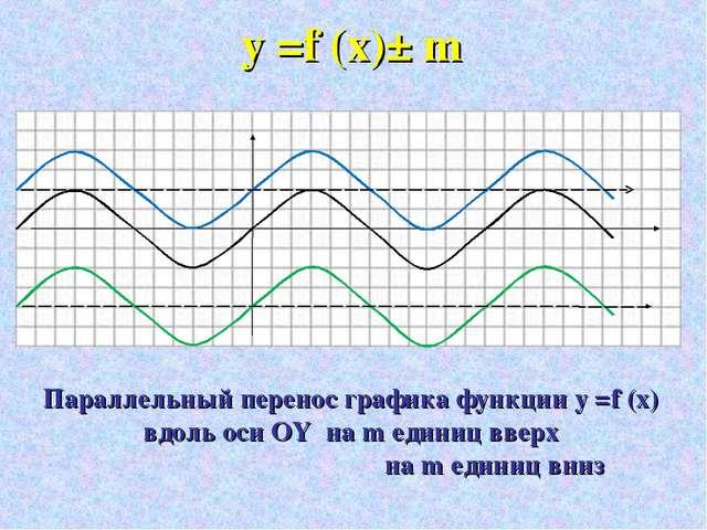 у =f (x)± m Параллельный перенос графика функции у =f (x) вдоль оси ОY на m е...