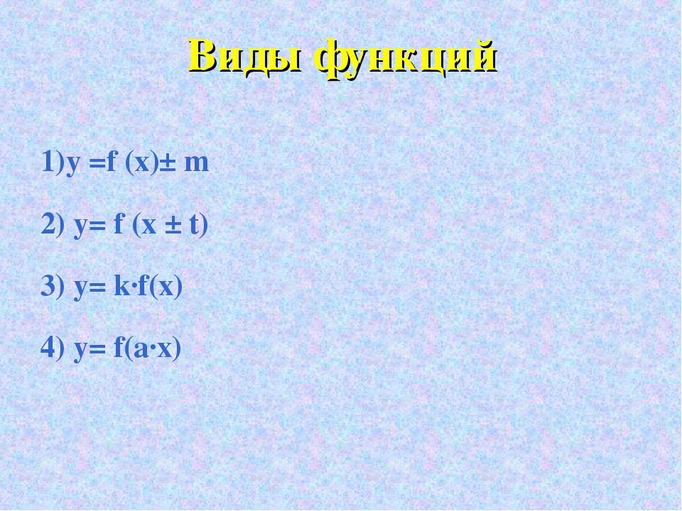 Виды функций 1)у =f (x)± m 2) y= f (x ± t) 3) y= k∙f(x) 4) y= f(a∙x)