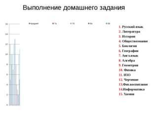 Выполнение домашнего задания 1. Русский язык 2. Литература 3. История 4. Обще
