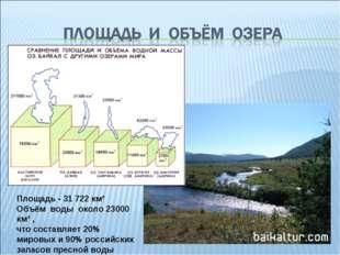 Площадь - 31 722 км² Объём воды около 23000 км³ , что составляет 20% мировых
