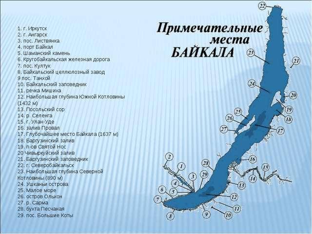 1. г. Иркутск 2. г. Ангарск 3. пос. Листвянка 4. порт Байкал 5. Шаманский ка...