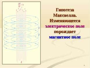 * Гипотеза Максвелла. Изменяющееся электрическое поле порождает магнитное поле