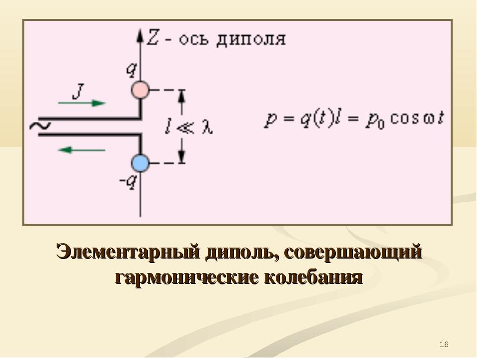 * Элементарный диполь, совершающий гармонические колебания