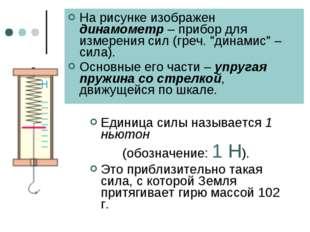 """На рисунке изображен динамометр – прибор для измерения сил (греч. """"динамис"""" –"""